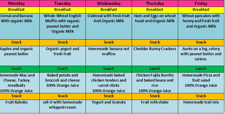 essay on balanced diet in english